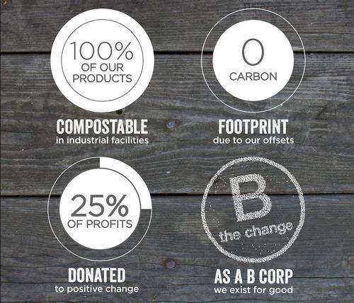 mundial centric cpl-cs-12 compostables ingeo copa flat tapas