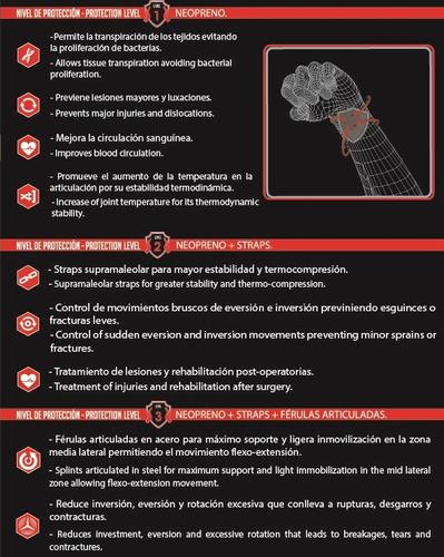 muñequera ortopédica con gel túnel carpiano para atletas k6
