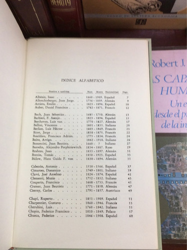 músicos célebres, 99 biografías cortas