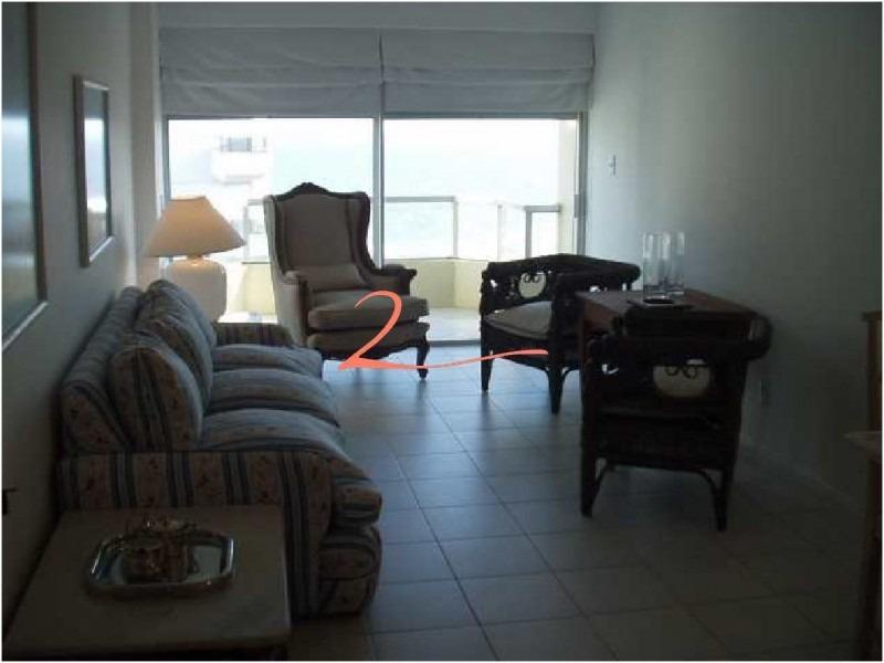 muy lindo apartamentoen alquiler en punta del este -ref:2384