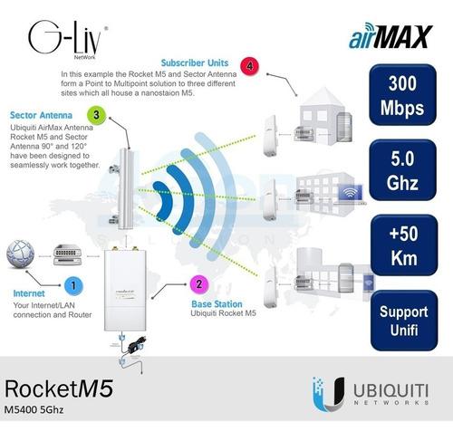 nanostation loco m2 antena ubiquiti alcance 5km radioenlace
