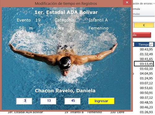 natación: software cronómetro y control de tiempos - atleta