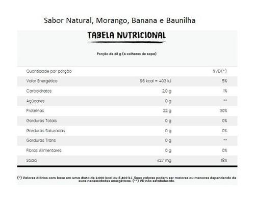 naturovos por albumina