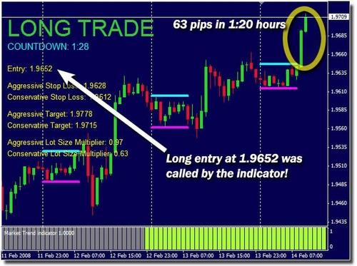 negociando na abertura de londres - forex trading system