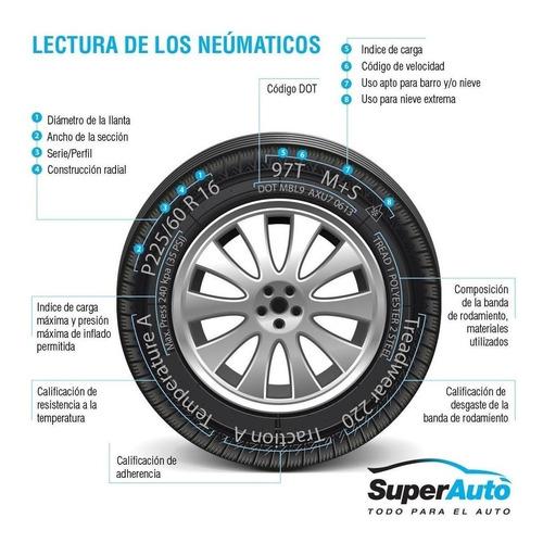 neumático 225/45 r17 nexen n8000 94w + envío gratis