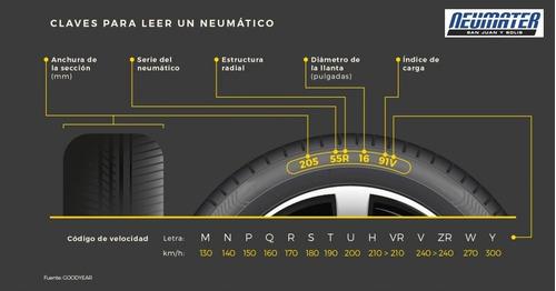 neumaticos goodyear r15