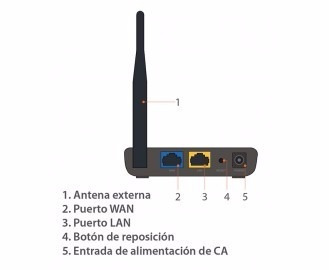 nexxt nyx 150 mini router n150 (gadroves)