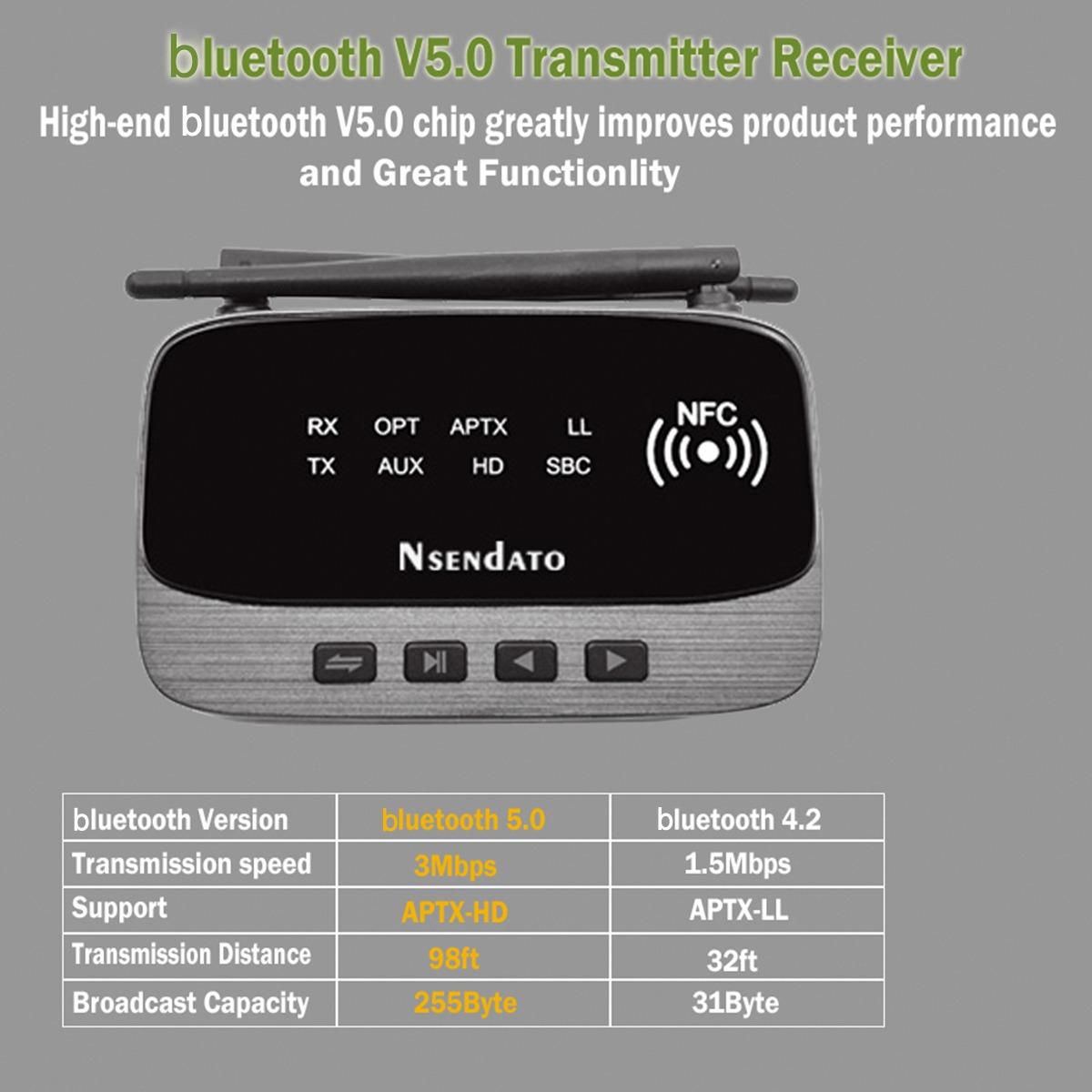 Wireless Bluetooth 5.0 Transmitter Audio Receiver 265FT//80M Long Range Adapter