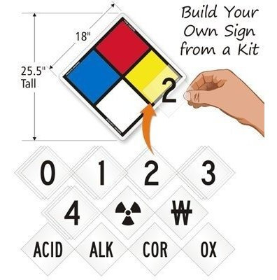 nfpa kit de sesión (cartel, dígitos y símbolos) por smartsig