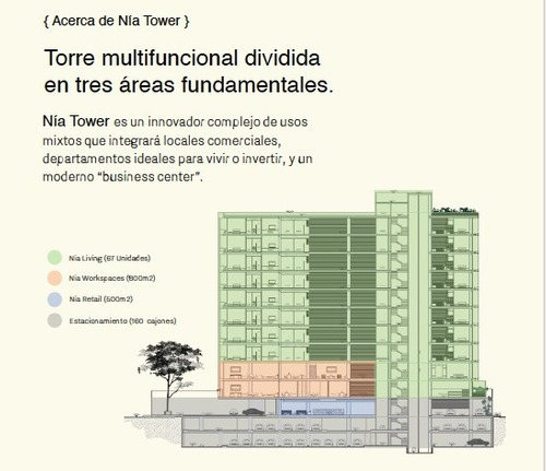 nia tower - local comercial