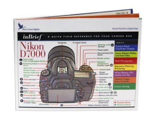 nikon d7000 inbrief tarjeta referencia laminada azul crane d