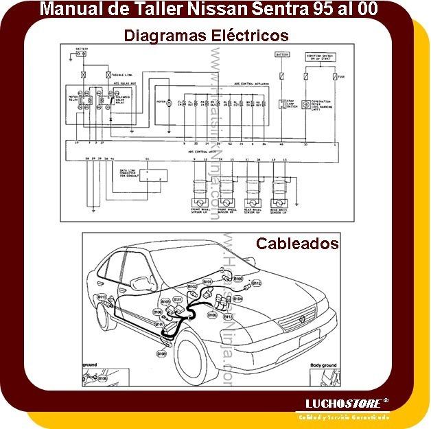 Manual Motor Nissan B14