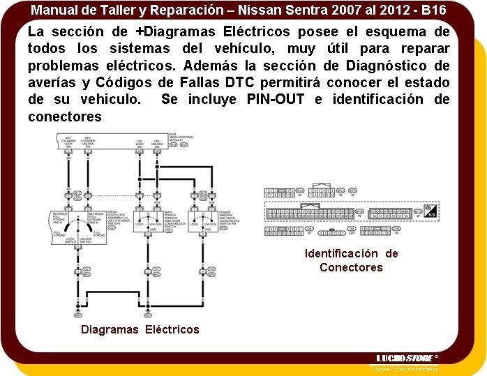 Nissan Sentra Manual Taller Diagramas 07-12 Ecu B16