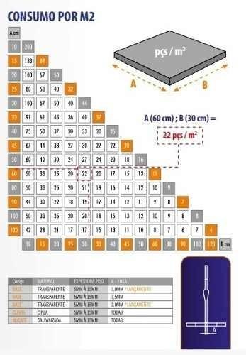 Nivelador De Piso Porcelanato 1000clips 1mm R 110 00 Em