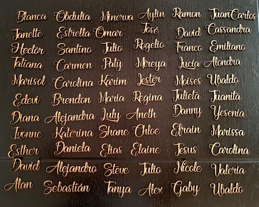 Nombres Palabras Frases Identificadores En Mdf