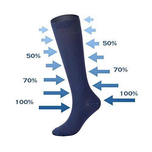 novayard 6 pares de calcetines de compresión graduados hasta