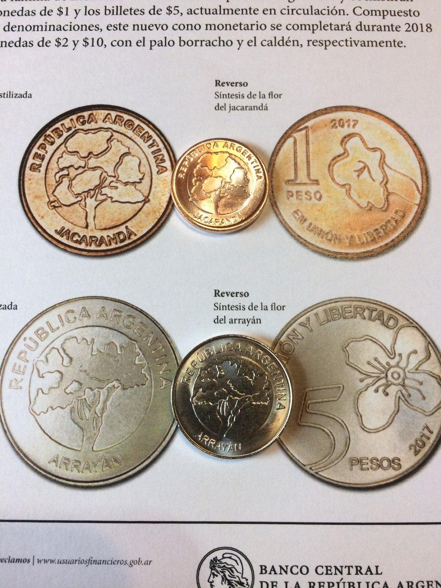 Cotización Forex – Cómo interpretar los precios de las divisas