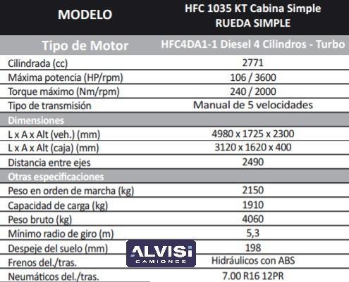 nuevo 1035 kt rueda sencilla + iva