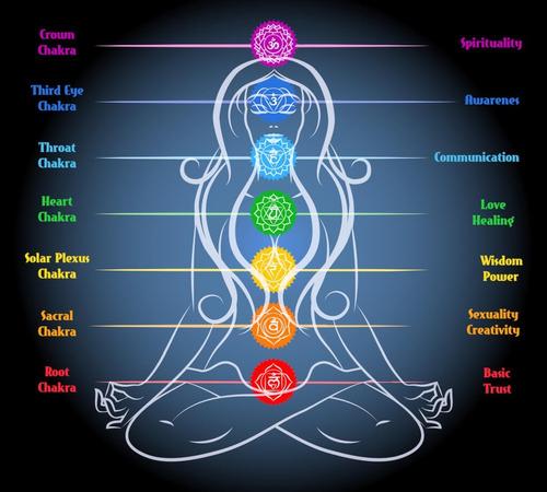 nuevo colgante árbol de la vida, 7 chakras, premium