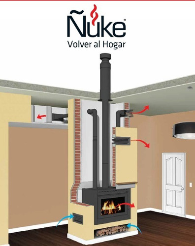 ñuke calefactor insertable a leña  modelo lanin