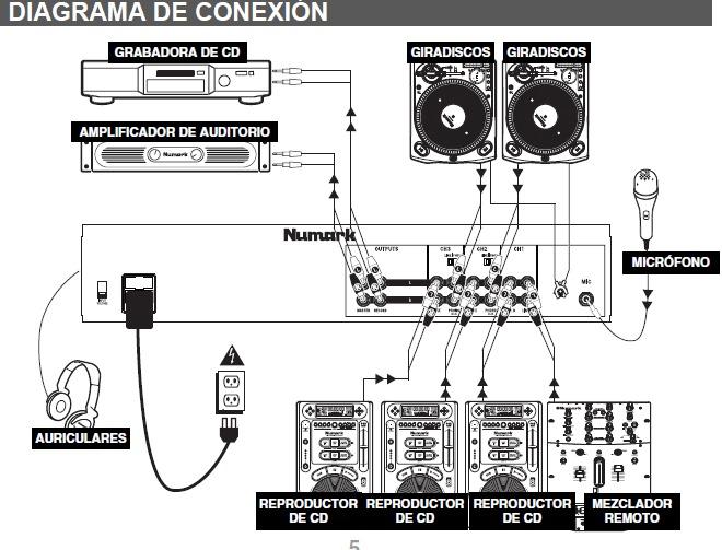Numark c1 mixer mezcladora dj 3 canales ecualizador for Como desarmar una mezcladora de ducha