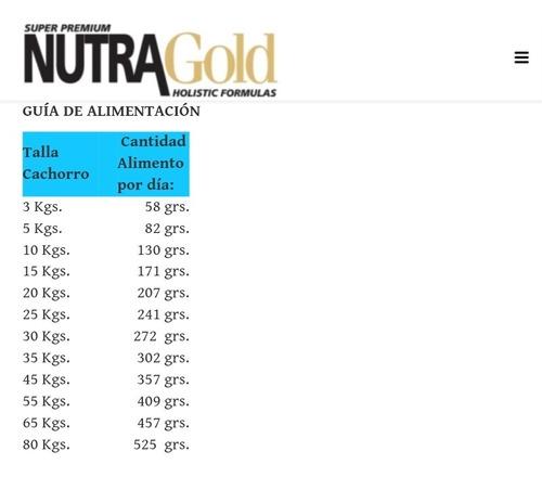 nutra gold breeder 20 kg con despacho* tm