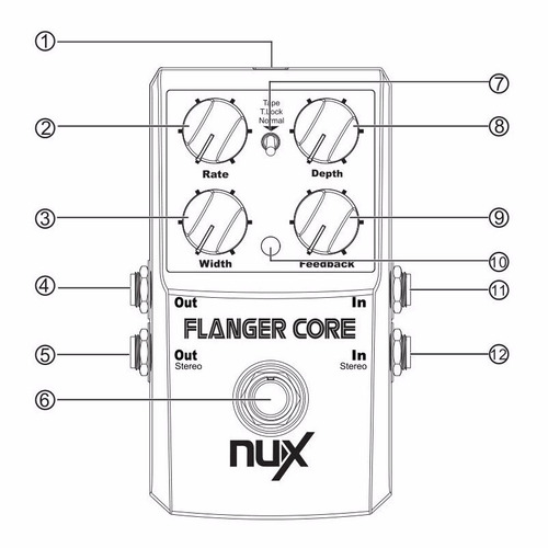 nux flanger core (infusiontienda)