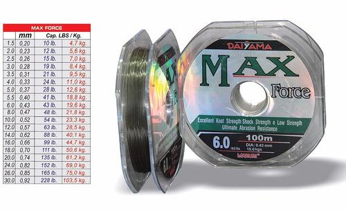 nylon max force daiyama 062 10 x 100m maruri