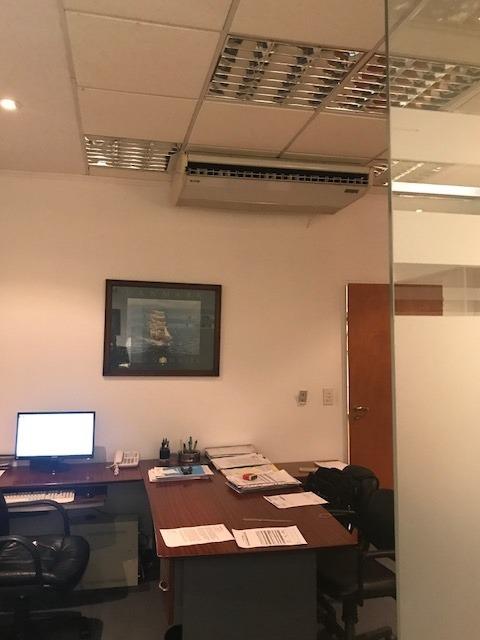 oficina venta  retito   cerrito 800