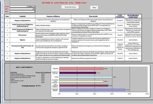 ohsas 18001: auditoria en seguridad y salud laboral