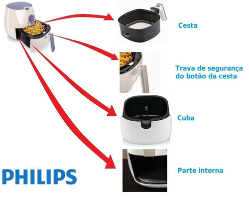 óleo airfryer philips fritadeira sem