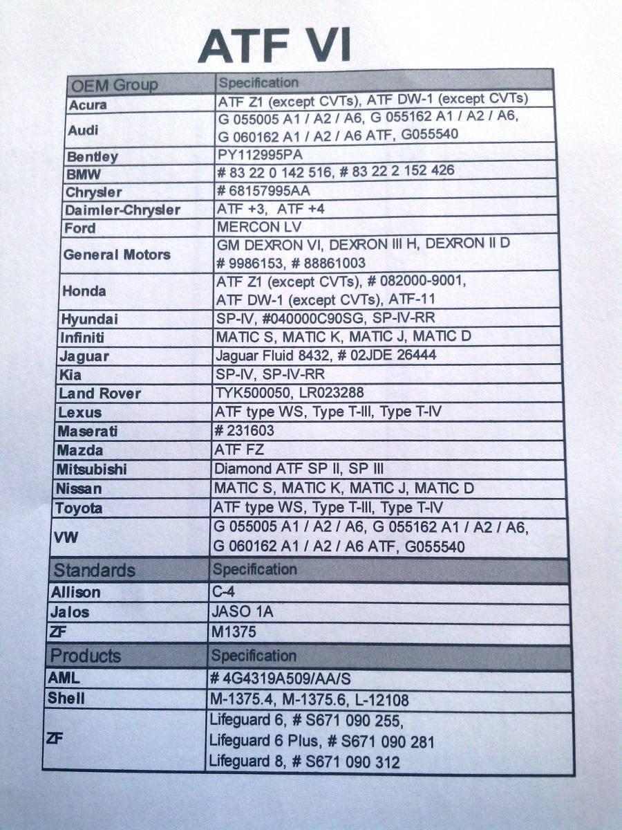 211 Leo Cambio Motul Atf Vi Amarok Zf 8hp Lifeguard 8 1l