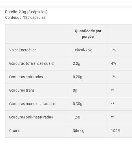 óleo de cartamo 4000mg +  70mcg cromo newnutrition