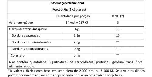 óleo de cártamo e coco 1000mg 60 cápsulas - linho lev