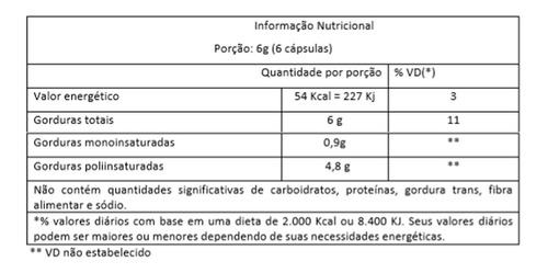 óleo de cártamo puro 1000mg 120 cápsulas - linho lev