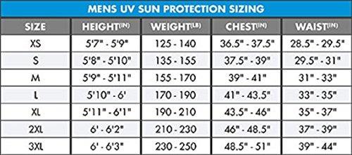Protecci/ón Solar para Hombre Manga Corta ONeill