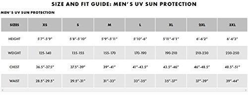 o'neill wetsuits uv protección solar para hombre pieles bási