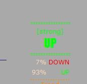 opções binárias melhor indicador top2017 98% acertos