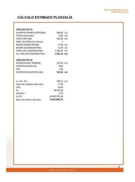 oportunidad de terreno c/incidencia menor a u$s 650 x m² - chacarita