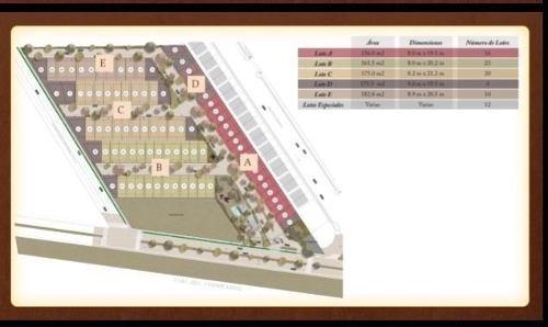 oportunidad pre-venta de terrenos ubicados junto a bosques vallarta