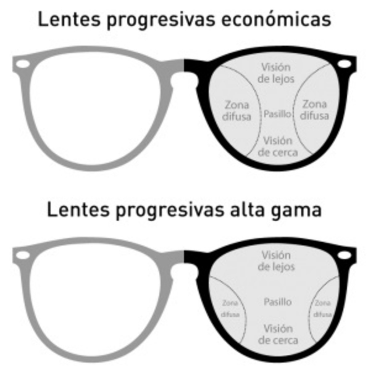 4fda703c010b1 Óptica Pisani - Óptico Anteojos Recetados Armazones Lentes -   11