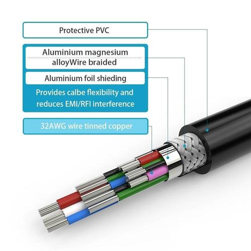 oro plateado thunderbolt a hdmi cable 6.6ft p + envio gratis
