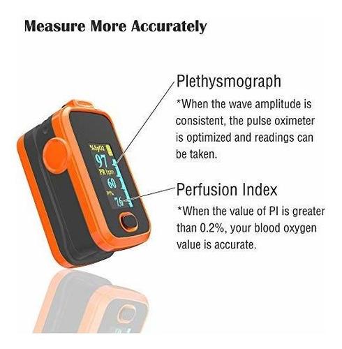 oxímetro de pulso para dedos con pletismografía e índice de