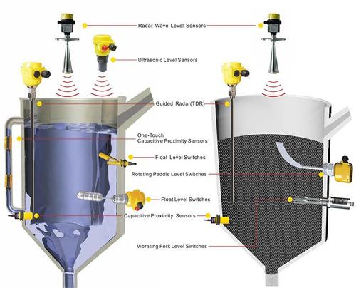 pa1102 sensor de presión programable 5 bar 72.52 psi ema