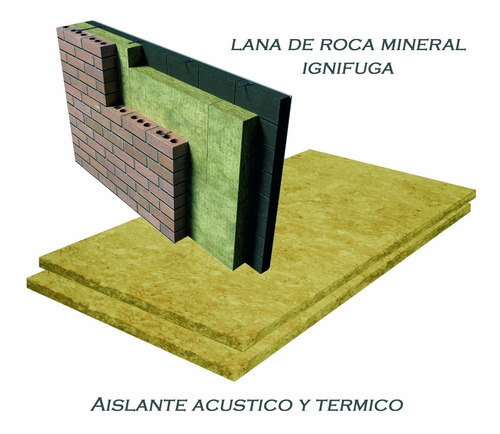 pack x 12 unidades lana de roca mineral 1,20x60 x5x100kg/m3