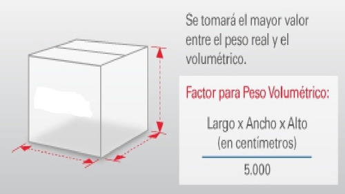packenvíes cajas fed erales 10 a 70 k.