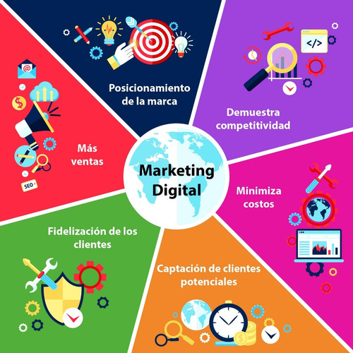 paginas web, marketing digital, hosting, videos, mantto pcs