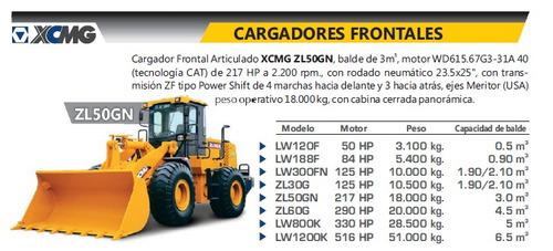 pala cargadora frontal 2m3 xcmg lw300fn cuotas de usd 5.8888