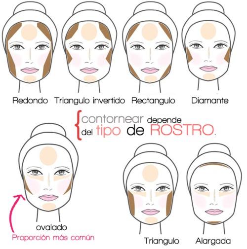 Paleta 15 Correctores Faciales Maquillaje Profesional