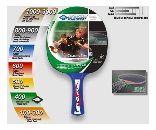 paleta ping pong donic champs 400 - estacion deportes